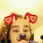 amber66's profile photo