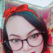 Wannurqaseh37's profile photo
