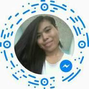 tuyent266516's profile photo
