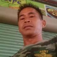 hisyammudini's profile photo