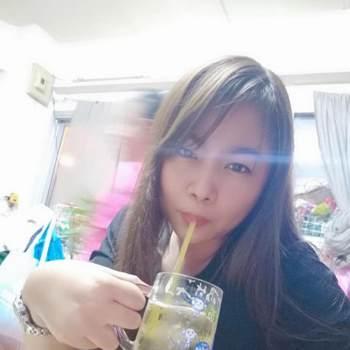 takn414_Krung Thep Maha Nakhon_Độc thân_Nữ