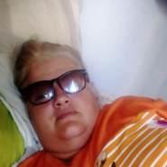 carmenagundezmo82356's profile photo