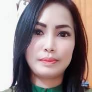zarak00's profile photo