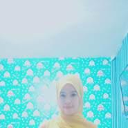 fitrim37's profile photo
