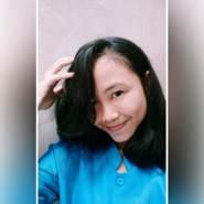 ratiaagustuani's profile photo