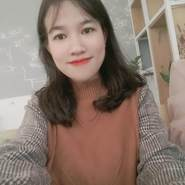 nguyent654594's profile photo