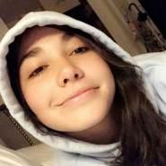 nicholec33415's profile photo