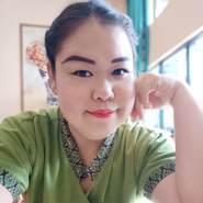 userung0851's profile photo