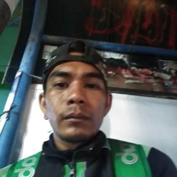 richardv157748_Jakarta Raya_Svobodný(á)_Muž