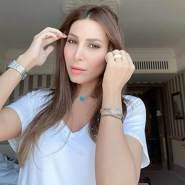 alexandra198728's profile photo