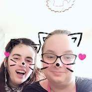 kacar41's profile photo