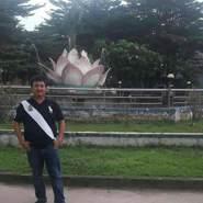 ngocb63's profile photo