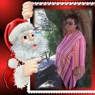 zoip180's profile photo