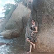 rindac676832's profile photo