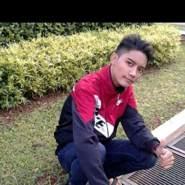 gunady572093's profile photo