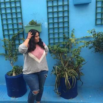 melln56_Rabat-Sale-Kenitra_Single_Female