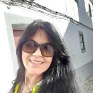 genicis's profile photo