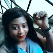 nwaogwugwupatriciach's profile photo