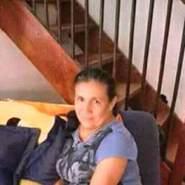 mariai544380's profile photo
