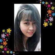 anniee172795's profile photo
