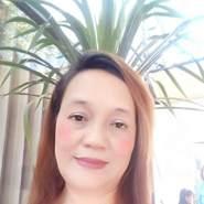 geraldinevillal95444's profile photo