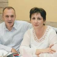 zoranr17's profile photo