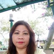 loretab2's profile photo