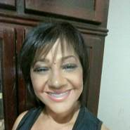 rosanam162's profile photo