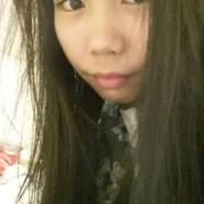 bakekangk's profile photo