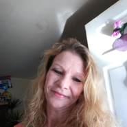 righto380196's profile photo