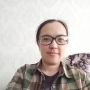 sholpanzh618102's profile photo