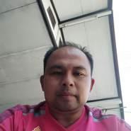 usertaugx28's profile photo