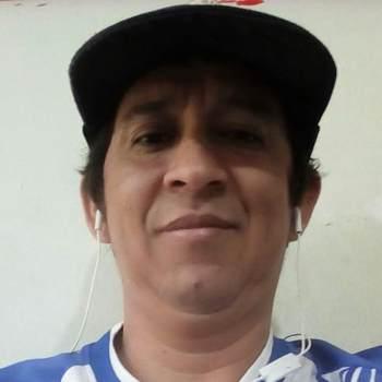 dennisrojas897705_La Libertad_โสด_ชาย