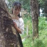 nganc87's profile photo