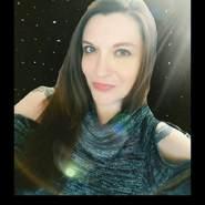 utyudyrurt's profile photo