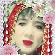 ngocp817's profile photo
