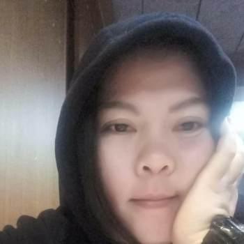 user_hrsjn39516_Krung Thep Maha Nakhon_Single_Female