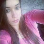aliksa741106's profile photo