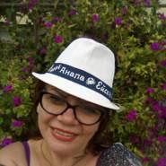 lavra081501's profile photo