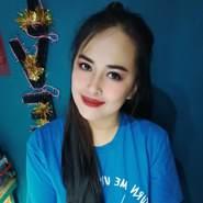 LoveAra's profile photo