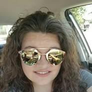 jesuskassie's profile photo
