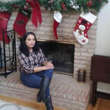rosao66_Virginia_Single_Female