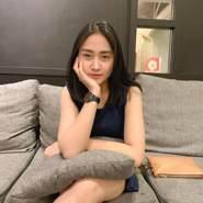 syilaf's profile photo