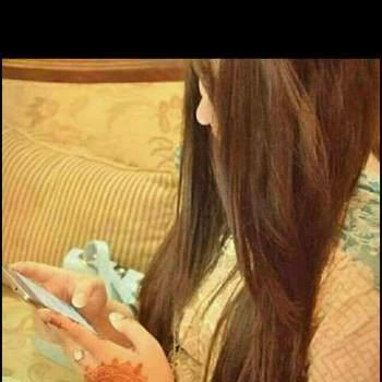 fizabibi_Punjab_Single_Female