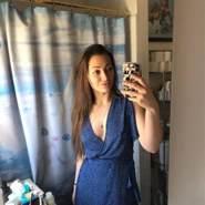 genecia12's profile photo