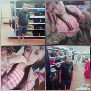 alexd412840's profile photo