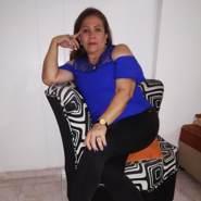 esmeraldar201732's profile photo