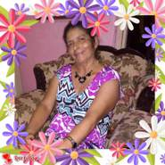 yanettb's profile photo