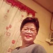 aidah75's profile photo