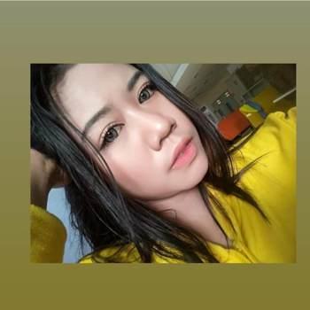 mitasari26_Jawa Tengah_โสด_หญิง